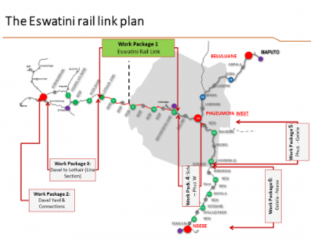 Eswatini's Rail Expansion Project On The Fast Track