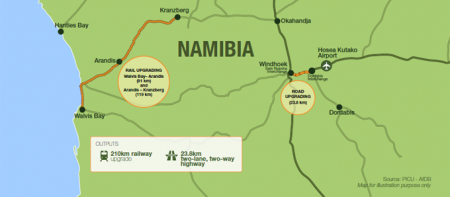 Improving Transportation In Namibia