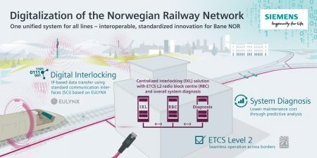 Norway's Rail Network Goes Digital