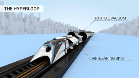 Dubai Hyperloop Competition